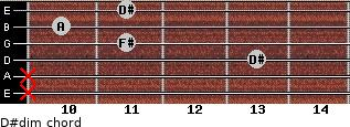 D#dim for guitar on frets x, x, 13, 11, 10, 11