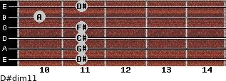 D#dim11 for guitar on frets 11, 11, 11, 11, 10, 11