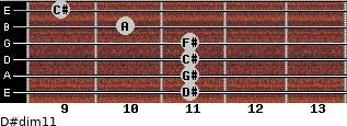 D#dim11 for guitar on frets 11, 11, 11, 11, 10, 9