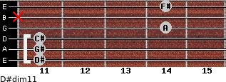 D#dim11 for guitar on frets 11, 11, 11, 14, x, 14