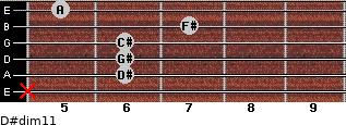 D#dim11 for guitar on frets x, 6, 6, 6, 7, 5