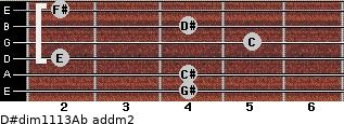 D#dim11/13/Ab add(m2) guitar chord