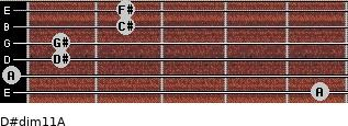 D#dim11/A for guitar on frets 5, 0, 1, 1, 2, 2