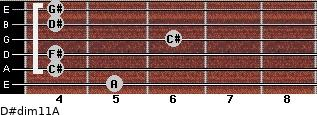 D#dim11/A for guitar on frets 5, 4, 4, 6, 4, 4