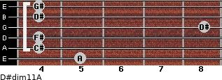 D#dim11/A for guitar on frets 5, 4, 4, 8, 4, 4