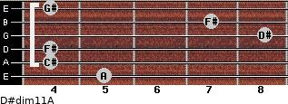 D#dim11/A for guitar on frets 5, 4, 4, 8, 7, 4