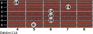D#dim11/A for guitar on frets 5, 6, 6, 6, 7, 4