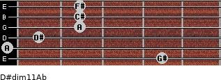 D#dim11/Ab for guitar on frets 4, 0, 1, 2, 2, 2