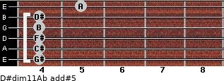 D#dim11/Ab add(#5) guitar chord
