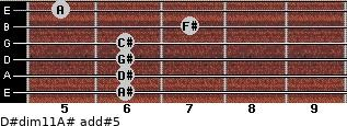 D#dim11/A# add(#5) guitar chord