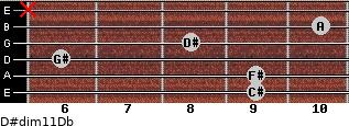 D#dim11/Db for guitar on frets 9, 9, 6, 8, 10, x