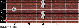 D#dim11/Db for guitar on frets x, 4, 4, 2, 4, 4