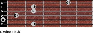 D#dim11/Gb for guitar on frets 2, 0, 1, 2, 2, 4