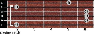 D#dim11/Gb for guitar on frets 2, 6, 6, 6, 2, 5