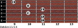 D#dim11/13 for guitar on frets 11, 11, 10, 11, 10, 9