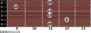 D#dim11/13 for guitar on frets 11, 12, 11, 11, 9, 11