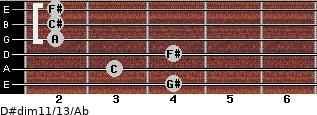 D#dim11/13/Ab for guitar on frets 4, 3, 4, 2, 2, 2
