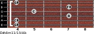 D#dim11/13/Ab for guitar on frets 4, 4, 7, 5, 7, 4
