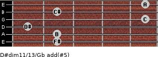 D#dim11/13/Gb add(#5) guitar chord