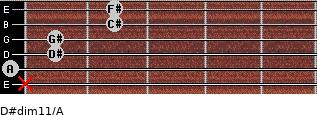 D#dim11/A for guitar on frets x, 0, 1, 1, 2, 2