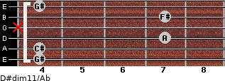 D#dim11/Ab for guitar on frets 4, 4, 7, x, 7, 4