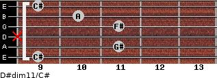 D#dim11/C# for guitar on frets 9, 11, x, 11, 10, 9