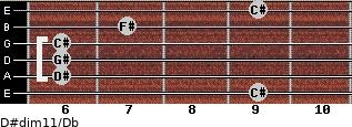 D#dim11/Db for guitar on frets 9, 6, 6, 6, 7, 9