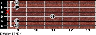 D#dim11/Db for guitar on frets 9, 9, 11, x, 9, 9