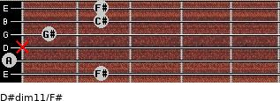 D#dim11/F# for guitar on frets 2, 0, x, 1, 2, 2