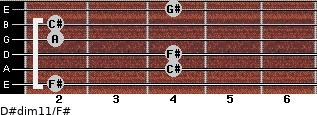 D#dim11/F# for guitar on frets 2, 4, 4, 2, 2, 4