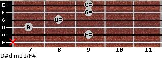 D#dim11/F# for guitar on frets x, 9, 7, 8, 9, 9