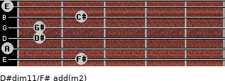 D#dim11/F# add(m2) guitar chord