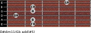 D#dim11/Gb add(#5) guitar chord