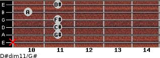 D#dim11/G# for guitar on frets x, 11, 11, 11, 10, 11