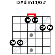 D#dim11/G# for guitar on frets 4, 4, 1, 1, 2, 2