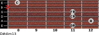 D#dim13 for guitar on frets 11, 12, 11, 11, x, 8