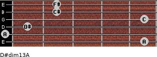 D#dim13/A for guitar on frets 5, 0, 1, 5, 2, 2