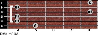 D#dim13/A for guitar on frets 5, 4, 4, 8, 4, 8