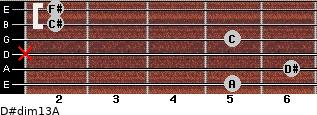 D#dim13/A for guitar on frets 5, 6, x, 5, 2, 2