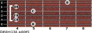 D#dim13/A add(#5) for guitar on frets 5, 4, 4, 5, 4, 7