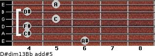 D#dim13/Bb add(#5) guitar chord