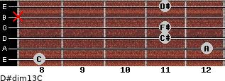 D#dim13/C for guitar on frets 8, 12, 11, 11, x, 11