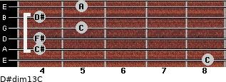 D#dim13/C for guitar on frets 8, 4, 4, 5, 4, 5