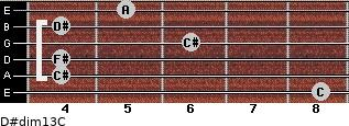 D#dim13/C for guitar on frets 8, 4, 4, 6, 4, 5