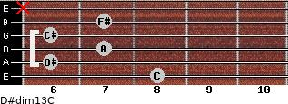 D#dim13/C for guitar on frets 8, 6, 7, 6, 7, x