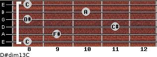 D#dim13/C for guitar on frets 8, 9, 11, 8, 10, 8