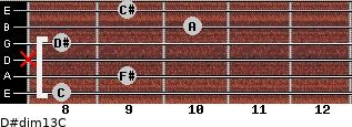 D#dim13/C for guitar on frets 8, 9, x, 8, 10, 9
