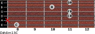D#dim13/C for guitar on frets 8, x, 11, 11, 10, 11