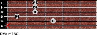 D#dim13/C for guitar on frets x, 3, 1, 2, 2, 2