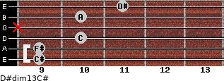 D#dim13/C# for guitar on frets 9, 9, 10, x, 10, 11